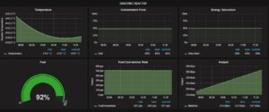 grafana-reactor